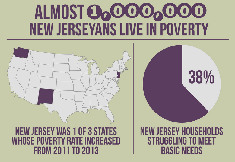 infographic snip poverty